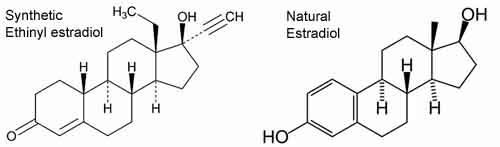 estradiol-synthetic-natural